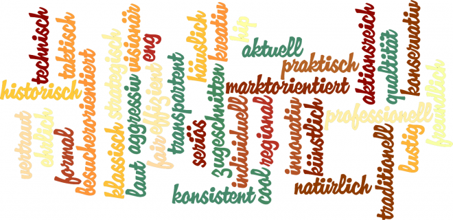 Museumsblog Word-Cloud