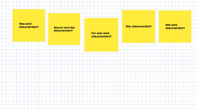 In Google Jamboard waren die Fragen für die zweite Diskussionsrunde für die Teilnehmenden visualisiert.