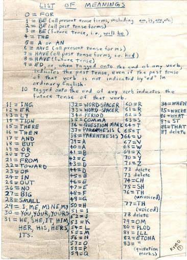 Nummerncode, der von Ted Kaczynski beim Verfassen seiner codierten Tagebücher verwendet wurde und den man gemeinsam mit einem Nummernblatt für die Entschlüsselung derselben benötigt, geschrieben irgendwann in den 1970ern, Courtesy James Benning und neugerriemschneider, Berlin.
